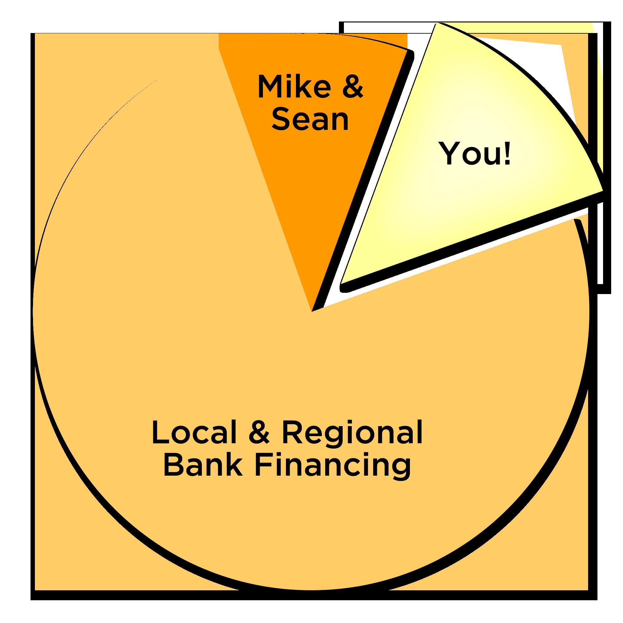 investing_pie_chart